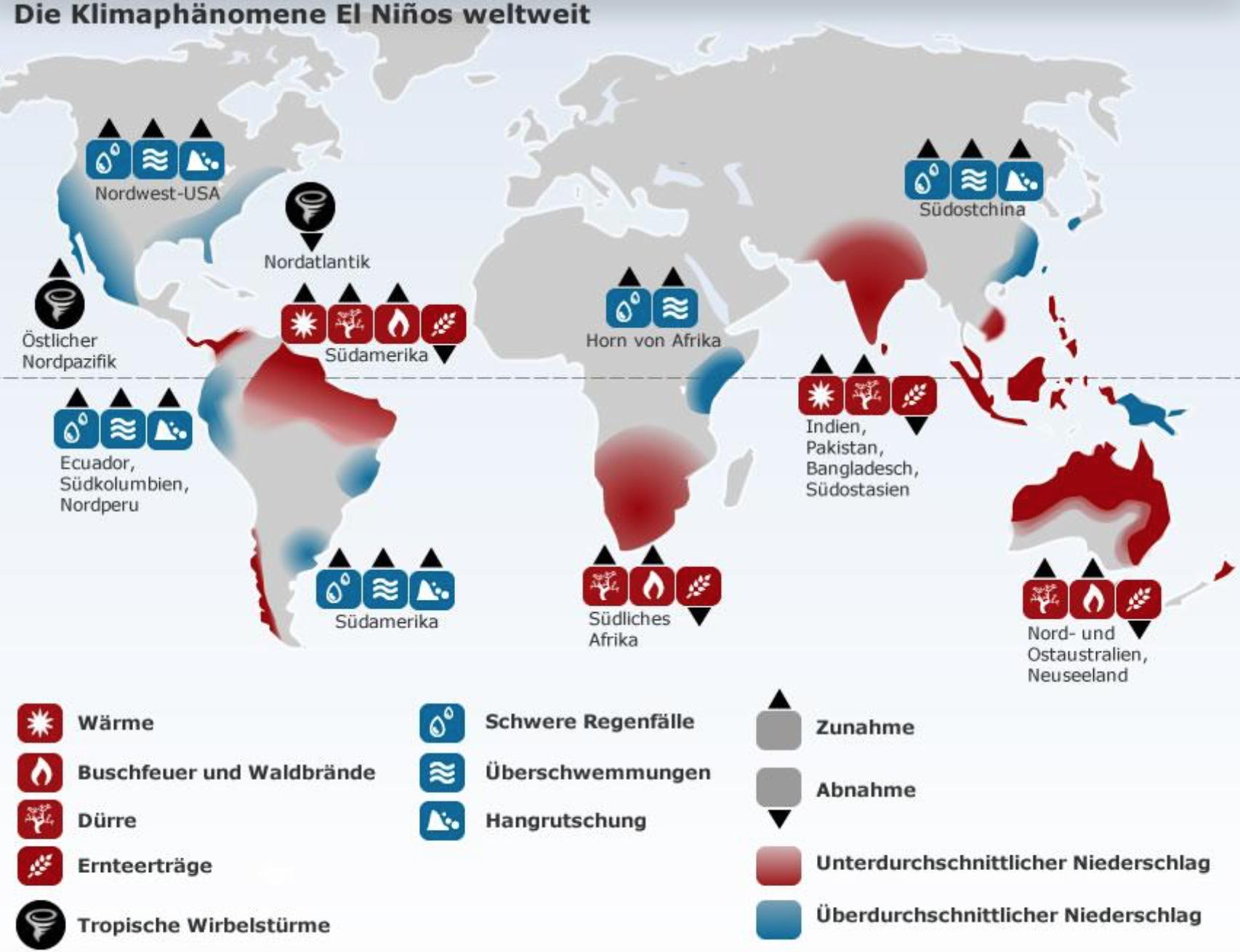 Viele Teiler der Welt sind von El Niño betroffen